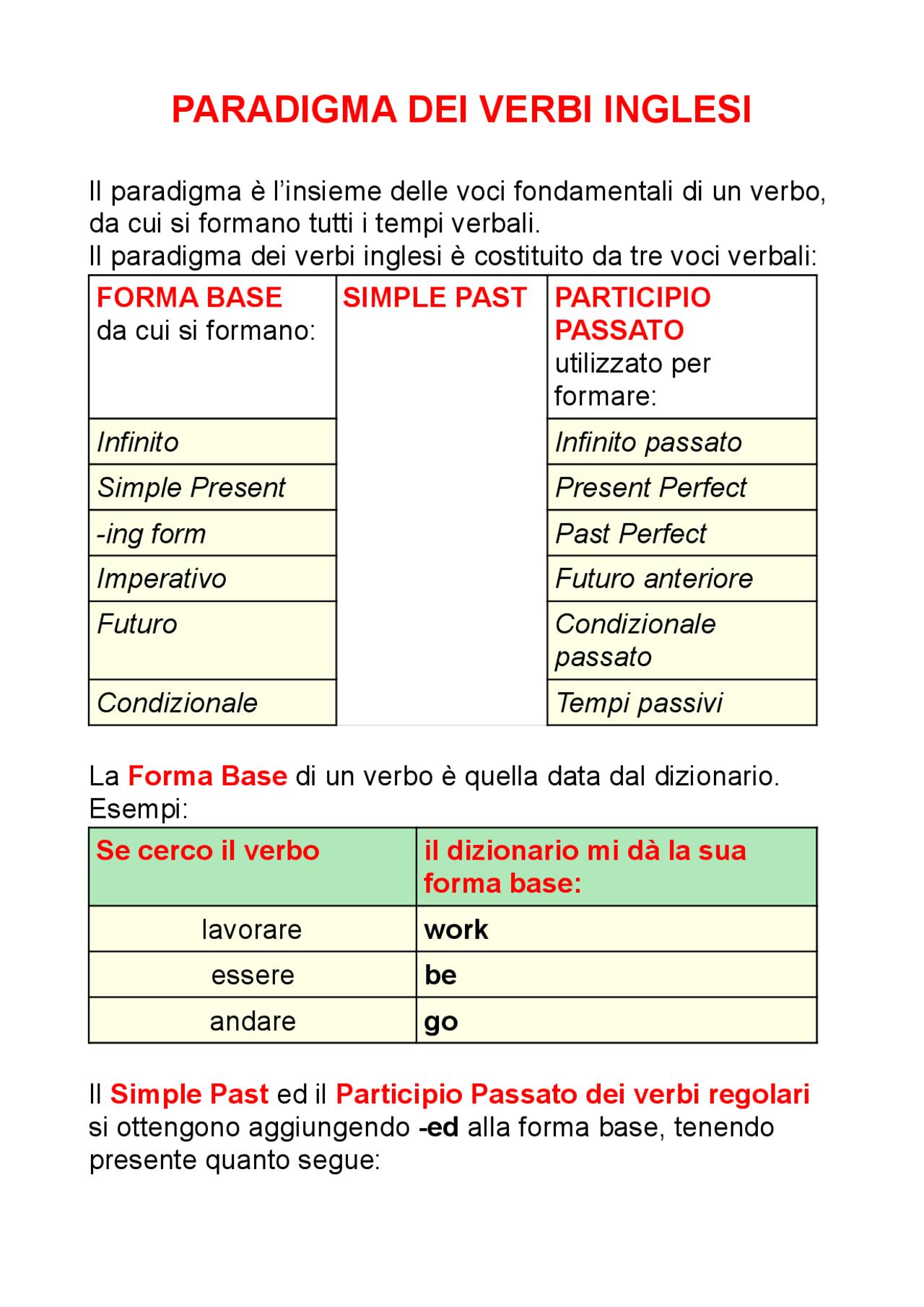 Hatnyelvű metodikai szótár