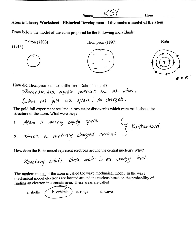 Atomic Theory Worksheet Key - Historical Development of the modern In Development Of Atomic Theory Worksheet