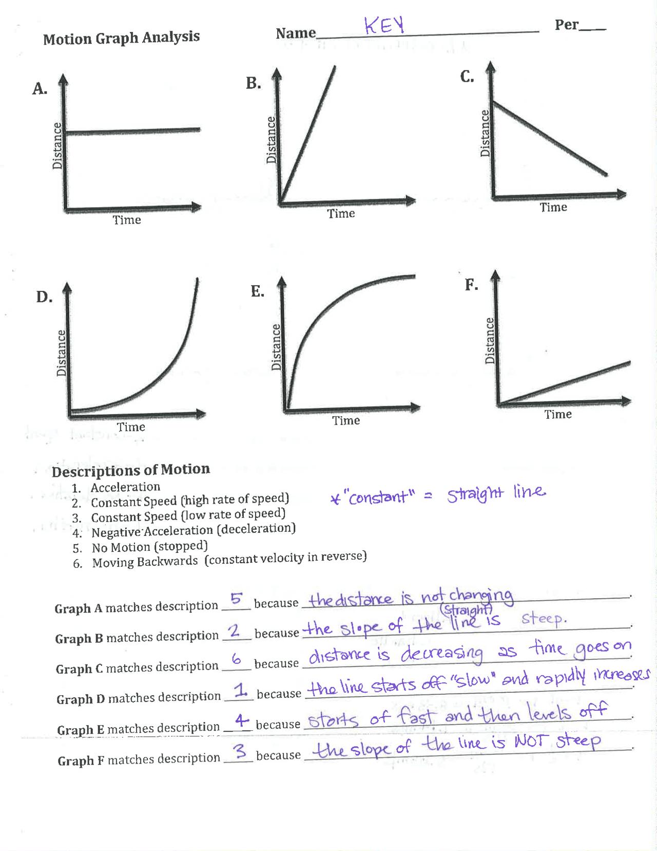 Worksheet on Motion Graph Analysis Answer Key - Docsity Within Motion Graph Analysis Worksheet