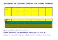 Pavimentos de Concreto, Notas de estudo de Engenharia Civil