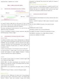Resumen Tema 1 - 10