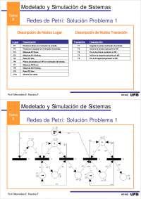 Tema 2.2 - Solución problemas de redes de petri