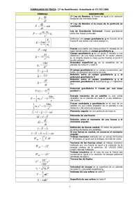 Fórmulas de Física General