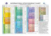 Carta estratigrafica, Notas de estudo de Geologia