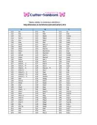 Tabela de Cutter, Notas de estudo de Biblioteconomia