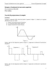 Esercizi - Disegno e fondamenti di Meccanica applicata - Prof. Collina