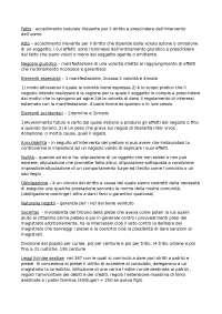 Diritto Romano - elenco definizioni