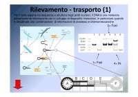 Bionanotecnologie - Rilevamento-trasporto - Parte 1
