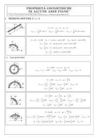 Formulario geometria delle aree