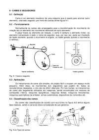 Cames, Notas de estudo de Mecatrônica
