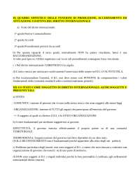 Diritto Internazionale - Schemi Sintetici