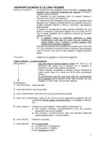 I rapporti giuridici e le loro vicende - Schemi diritto privato - Francesco Ruscello