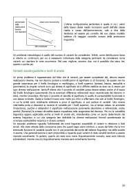 Appunti lezioni su Fondamenti di Sociolinguistica di Gaetano Berruto