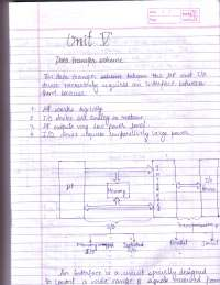 Microprocessor - Data Transfer Scheme - Notes
