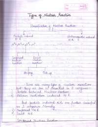Physics - Types of Nucelar Reaction - Notes