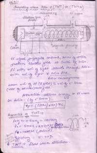 Mircowave Engineering - Travelling wave Tube - Notes
