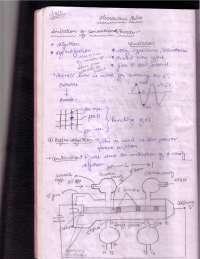 Microwave Engineering - Microwave Tubes - Notes
