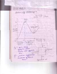 Microwave Engineering - Tunnel Diodes - Notes