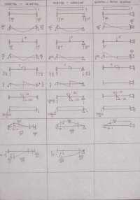 Dispensa - Scienza Delle Costruzioni - Soluzioni di schemi iperstatici notevoli