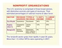 Nonprofit Organizations-ORGANIZATIONS AND SOCIETY-Lecture-Sociology