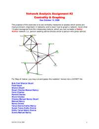 SOCIAL NETWORK ANALYSIS THEORIES AND ANALYSIS-Network_Analysis_Assignment_2_2009-Sociology
