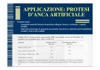 Dispensa di Bio-Ingegneria: Applicazione Protesi Anca