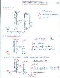 Esercizi di Statica Soluzione  appello 28/06/2011
