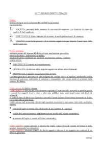 Istituzioni di diritto privato: definizioni - Diritto Privato
