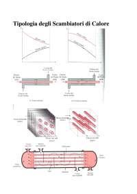 Scambiatori di calore, Appunti di Termodinamica
