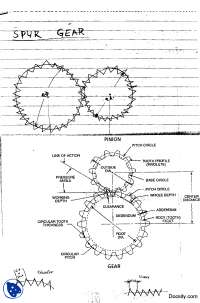 Spur Gears-Computer Aided Designing-Handouts