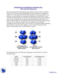 Similarities and Difference Between FCC and HCP-Solid State Physics-Handouts