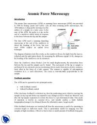 Introduction-Atomic Force Microscopy-Lab Handout
