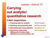 Carrying out Analytic Quantitative Research I-Advanced Research Methods-Lecture Slides