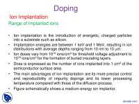Doping Part 2-Microfabrication-Lecture Slides