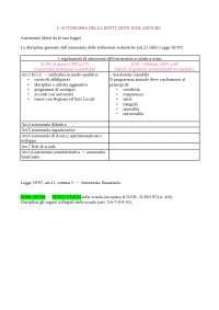 Elementi di diritto e legislazione scolastica di A. Leonzio pp.29-100