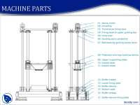 Machine Parts-Mechanical Drawing-Lecture Slides