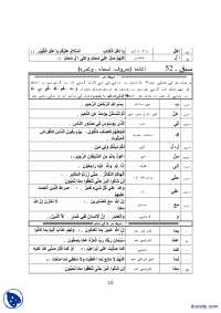 Nouns Names Etc 1-Learn Quran And Common Arabic Words-Handout