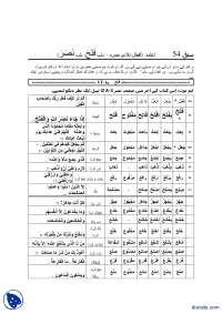 Arabic Words Table 17-Learn Quran And Common Arabic Words-Handout