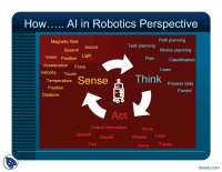 What Is Artificial Intelligence part 2-Artificial Intelligence-Lecture Slides