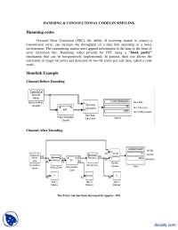 Hamming and Convolution Codes-Digital Communications-Lab Handout