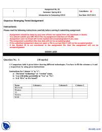 Emerging Trend-Introduction to Computing-Assignment