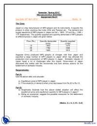 Price Elasticity of Demand, Equilibrium Price-Managerial Economics-Assignment