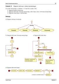 Vezbe-Projektovanje softvera-Racunarska tehnika i informatika 16-24