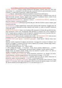 Economia e Gestione delle imprese - Definizioni per la prima prova - Schema - glossario