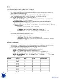 Componentes Lógicos, Tipos De Datos y Tipos De Software - Apuntes - Sistemas Informáticos Monousuario Y Multiusuario