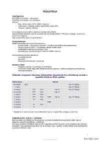 Opsta pedijatrijaG-Skripta-Pedijatrija-Medicina, Skripte' predlog Pedijatrija