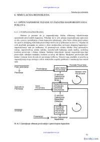 Simulacija redosleda-Skripta-Simulacija i simulacioni sistemi-Informacioni sistemi i tehnolgija 4