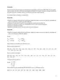 Trazado de carta de máquina - Prácticas - Ingeniería de Materiales