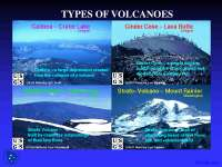 Types of Volcanoes - Dynamic Earth - Lecture Slides