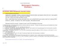 Metals - Bioorganic Chemistry - Lecture